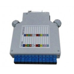 Din-rail Optical Box FBTB-012